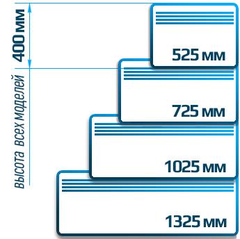 Таблица-параметров-=400мм