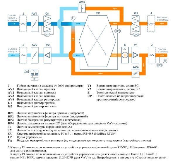 схема Breezart Lux RP PB