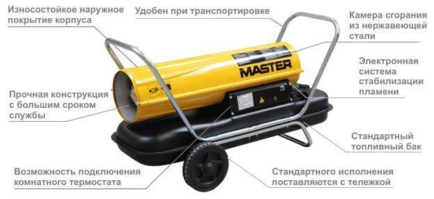 master_b_100_ced8