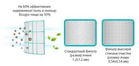 midea-blanc-izo-1