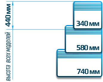 Таблица-параметров-=2вариант54354