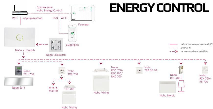 nec_energy
